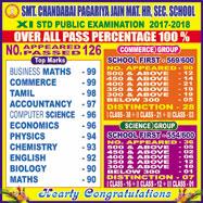 Smt  ChandaBai Pagaria Jain Matriculation Higher Secondary